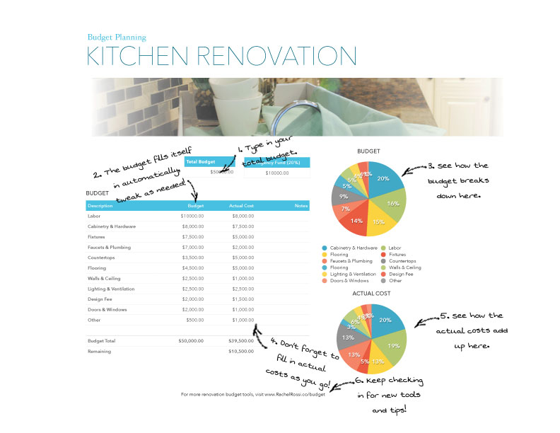Worksheets Kitchen Remodel Budget Worksheet preparing a budget for your next remodel rachel rossi renovation spreadsheet template