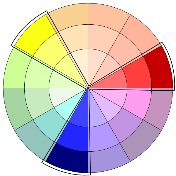 How A Triad Color Scheme Works Secondary Tertiary Colors Happen