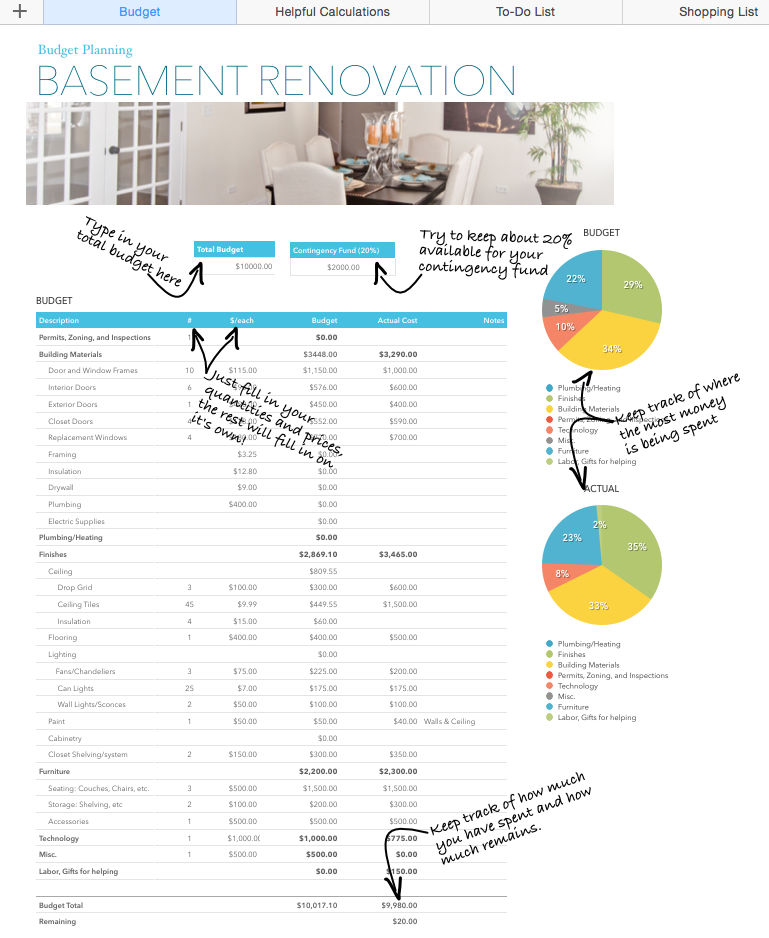 kitchen renovation budget numbers template rachel rossi