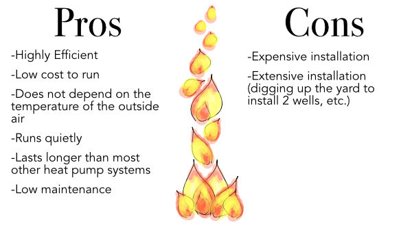 Pros And Cons Of Natural Gas >> Adding Central Heating and Air to an Existing Home | Rachel Rossi