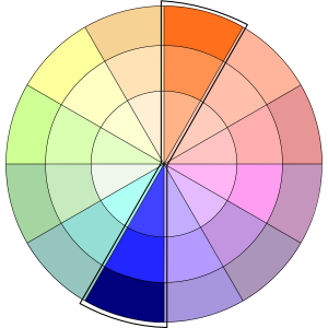 how a complimentary color scheme works