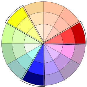 how a triad color scheme works