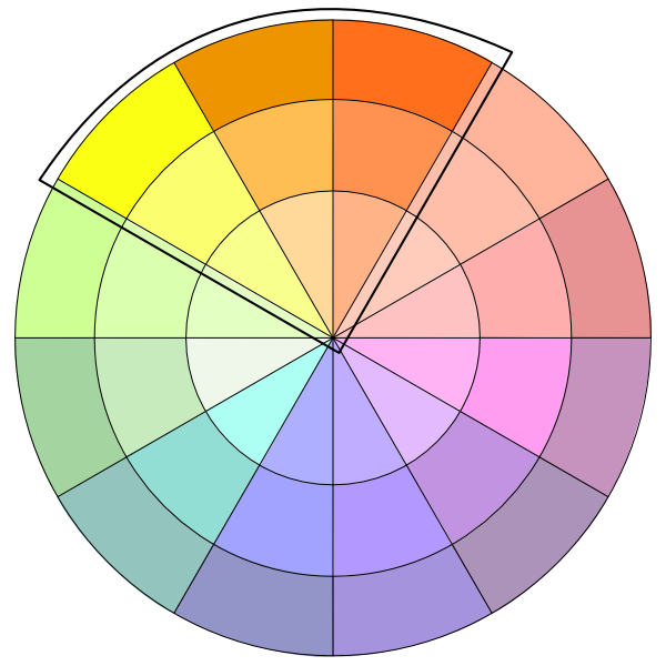 what an analagous color palete looks like